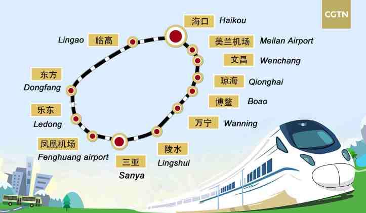 Hainan Inner Circle Train (news.cgtn.com)