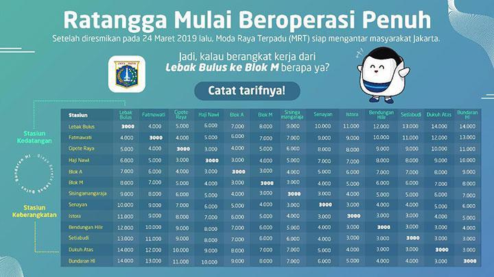 tabel tarif MRT.jpg